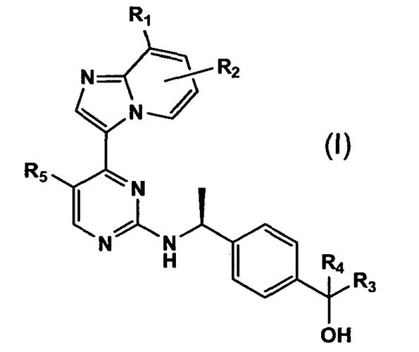 Новые производные аминопиримидина в качестве ингибиторов plk1