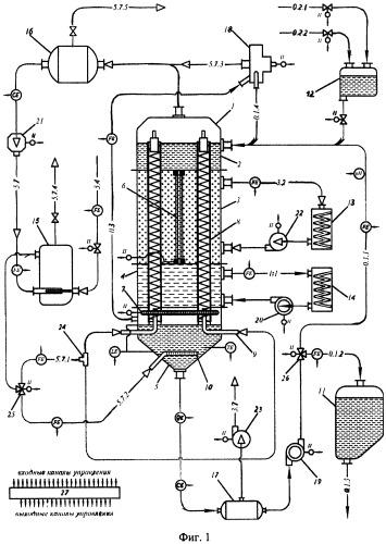 Способ управления процессом культивирования фотоавтотрофных микроорганизмов