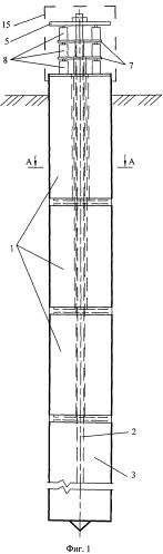 Свая для измерения касательных сил морозного пучения грунтов