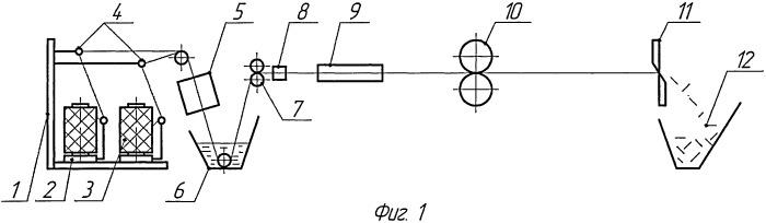 Технологическая линия для изготовления арматурных элементов
