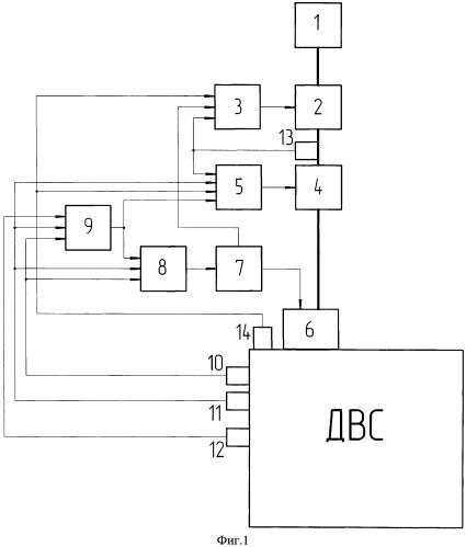 Система питания водородом двигателя внутреннего сгорания