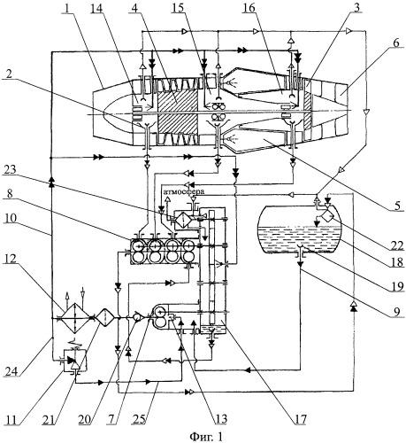 Способ работы газотурбинного двигателя
