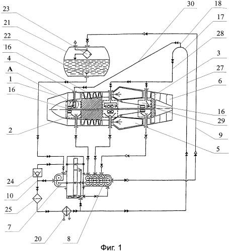 Авиационный газотурбинный двигатель