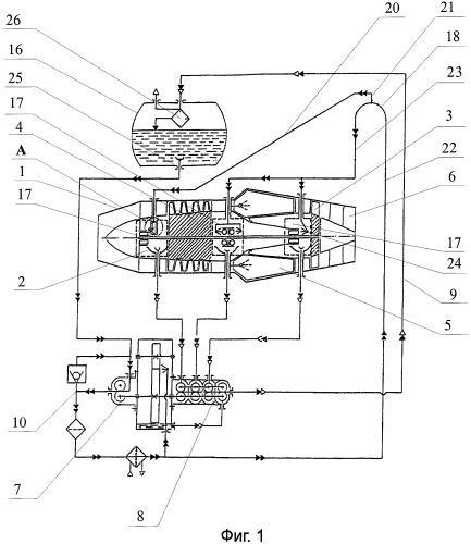 Способ работы авиационного газотурбинного двигателя