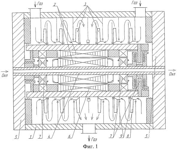 Центробежный компрессорный агрегат