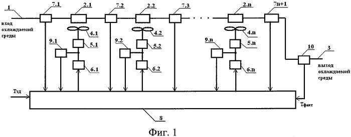 Способ автоматического управления аппаратами воздушного охлаждения
