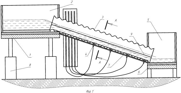 Экспериментальный стенд для гидравлических исследований моделей дорожных гофрированных водопропускных труб с гладким лотком по дну