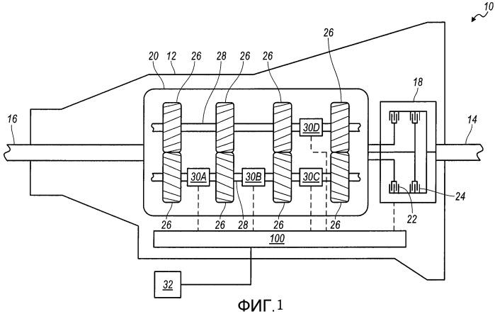 Электрогидравлическая система управления для трансмиссии с двойным сцеплением (варианты)