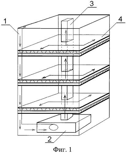 Способ отопления и вентиляции здания