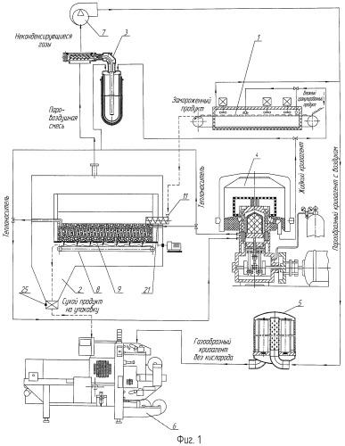 Криогенная вакуум-сублимационная установка с комплексным использованием инертного газа