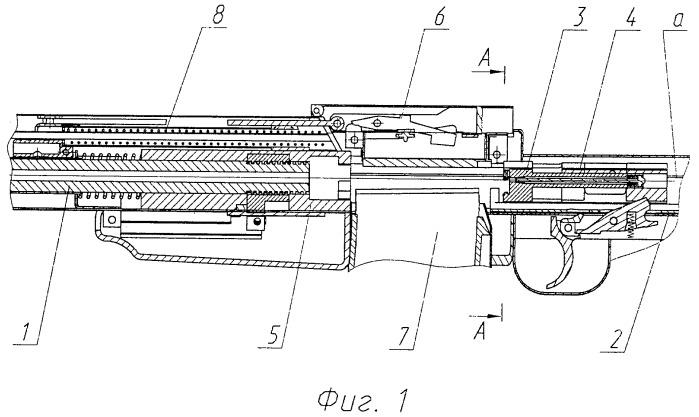 Автоматическое стрелковое оружие с ленточной и магазинной подачей патронов