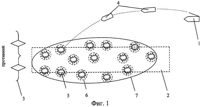 Способ устройства комбинированного заграждения на маршрутах движения войск противника