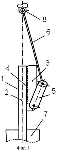 Способ испытания на отдир сварочного соединения полимерной трубы с электромуфтой