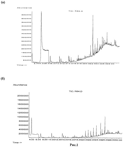 Способ оценки влияния нанокомпонентов на санитарно-химические свойства полимерных материалов