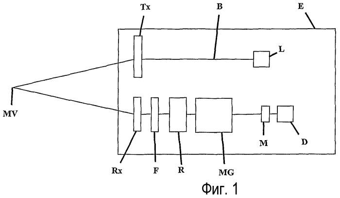 Детектор и способ определения скорости