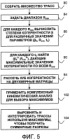 Комплексный анализ кинематики для негиперболической кинематической коррекции