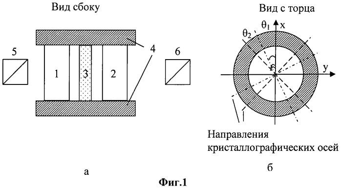 Оптический вентиль с компенсацией термонаведенной деполяризации для лазеров большой мощности