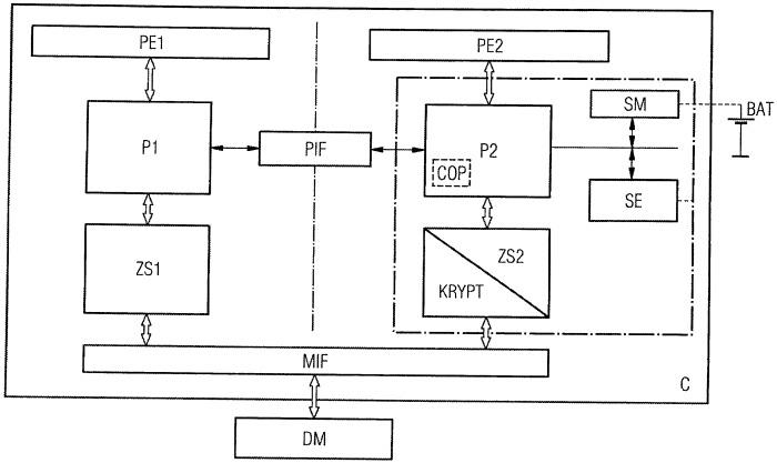 Однокристальный компьютер и тахограф