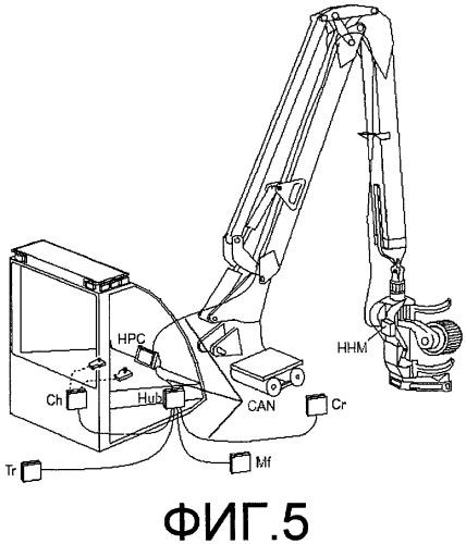 Система для оценки производительности производственной машины и эффективности работы ее оператора