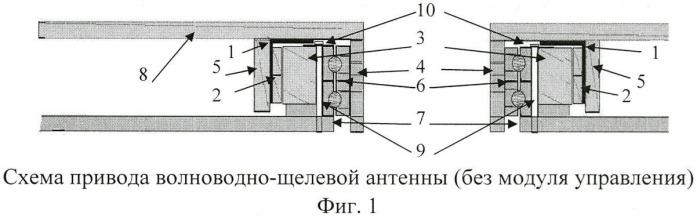 Привод вращения волноводно-щелевой антенны
