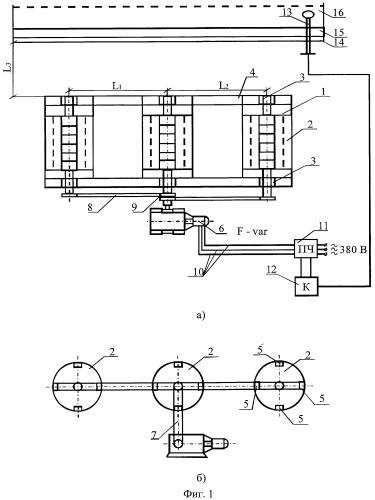 Линейная индукционная машина