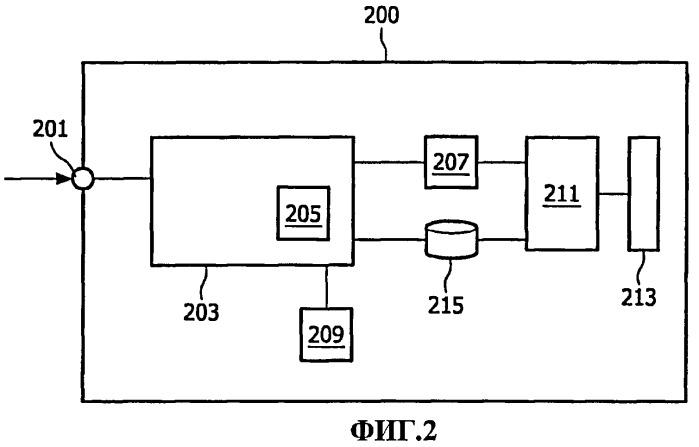 Способ и устройство для транслирования и приема данных событий