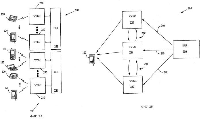 Способ согласованного управления радиоресурсами при многоадресной передаче в распределенной системе беспроводной связи