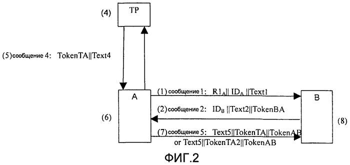 Способ и система двусторонней идентификации объекта на основе доверенной третьей стороны