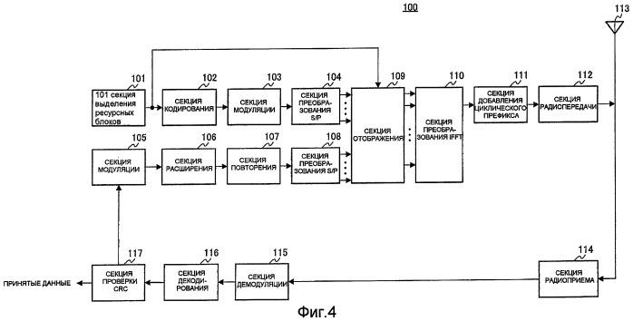 Устройство базовой станции радиосвязи и способ отображения каналов управления