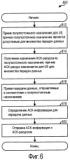 Динамическое назначение аск-ресурса в системе беспроводной связи