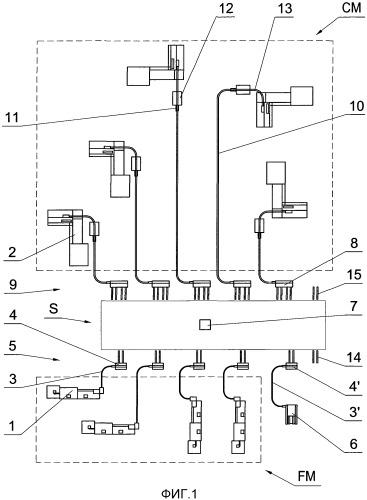 Система устройств для транспортировки стержнеообразных элементов в производственной установке табачной промышленности