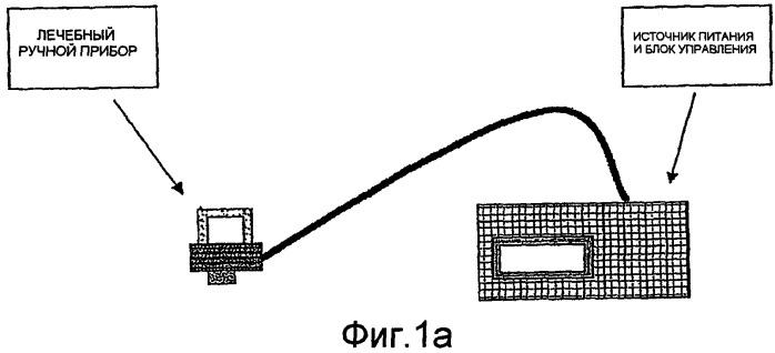 Электрохирургические способы и устройства, применяющие фазоуправляемую радиочастотную энергию