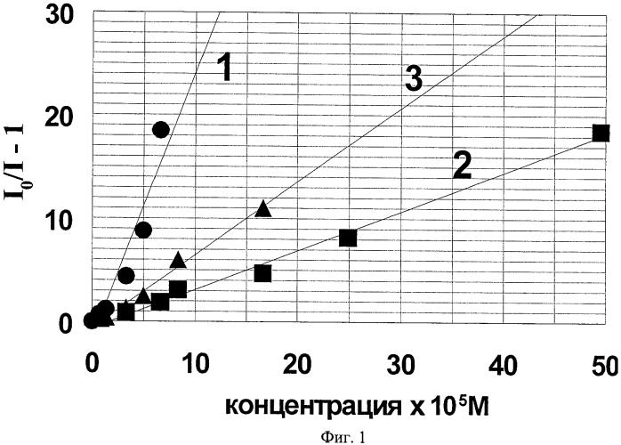 Средство, обладающее антиоксидантным, фотопротекторным и геропротекторным действием, и способ его получения