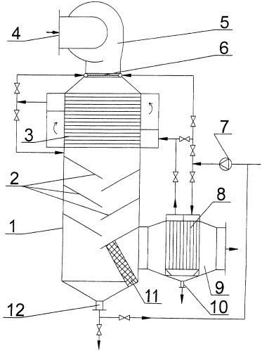 Тепломассообменный аппарат для подогрева и выпаривания жидких продуктов