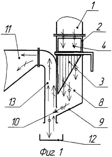 Приемно-распределительное устройство зерноочистительной машины