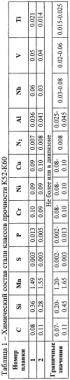 Способ производства листов из низколегированной трубной стали классов прочности к52-к60