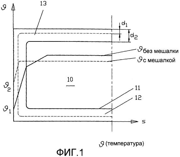 Способ и устройство для выравнивания процесса затвердевания, в частности, получаемого при непрерывной или ленточной разливке расплавленного металла