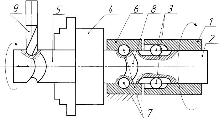 Устройство для фрезерования замкнутых продольных винтовых и спиральных канавок