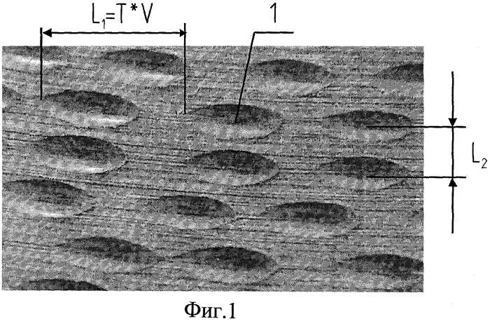 Способ формирования смазочных карманов на поверхности детали