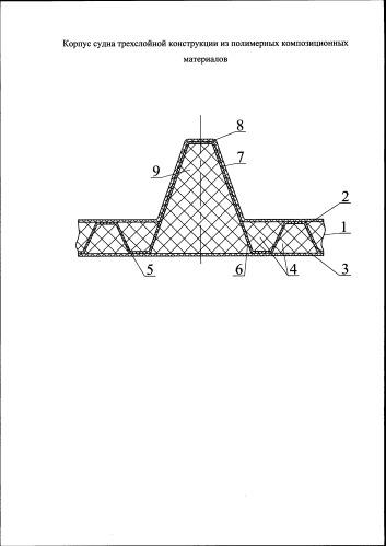 Корпус судна трехслойной конструкции из полимерных композиционных материалов