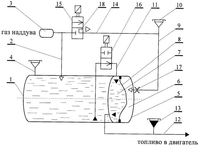 Топливная система летательного аппарата