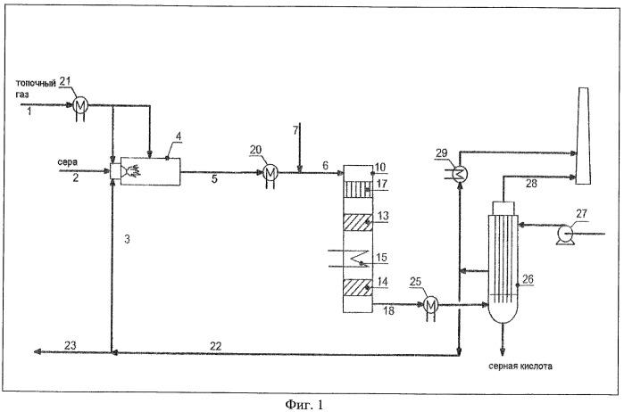 Способ производства серной кислоты