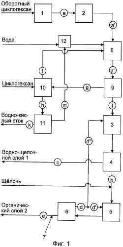 Способ получения циклогексанона и циклогексанола и установка для его осуществления