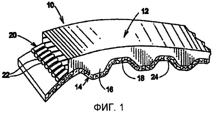 Полиуретановый приводной ремень