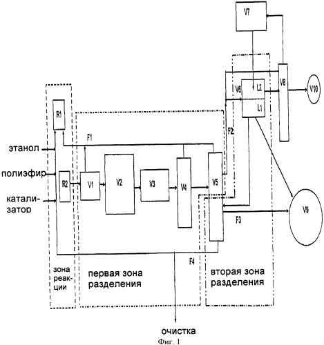 Способ этанолиза поли(этилентерефталата) (пэт) с образованием диэтилентерефталата