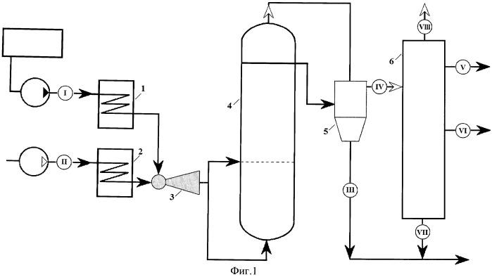 Способ термоокислительного крекинга тяжелых нефтяных остатков