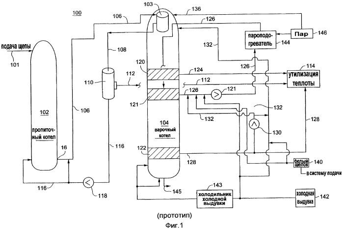 Способ и система для прямого контакта горячего щелочного раствора с древесной щепой при циркуляционном переносе