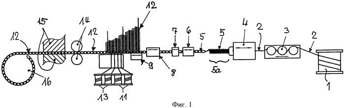 Способ и устройство для изготовления спиральных сетчатых фильтров