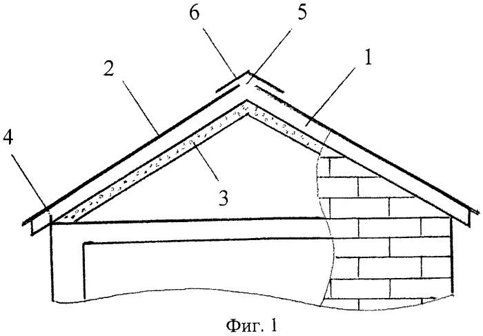 Устройство крыши здания