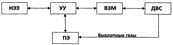 Электромеханическая система для двигателя внутреннего сгорания